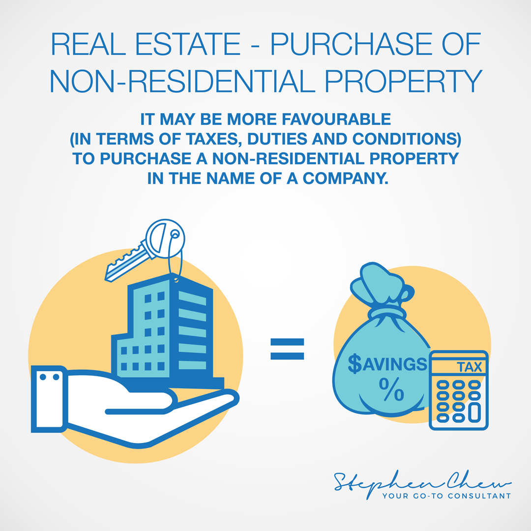Real Estate - Purchase of Non-residential property