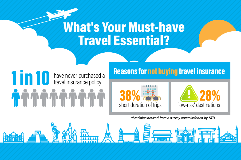 You Need This Travel Essential!